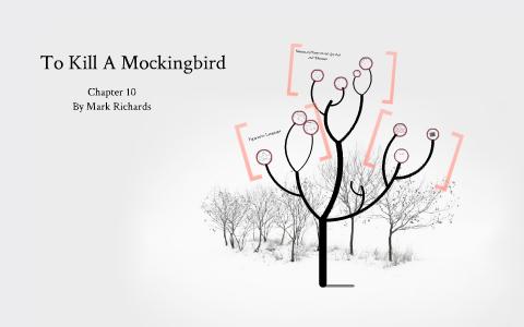 To Kill A Mockingbird Chapter 10 By Mark Richards On Prezi