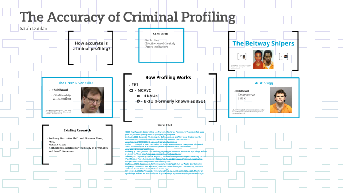 The Accuracy of Criminal Profiling by sarah donlan on Prezi