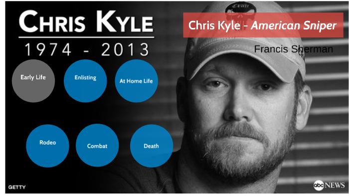 Chris Kyle by Francis Sherman on Prezi Next