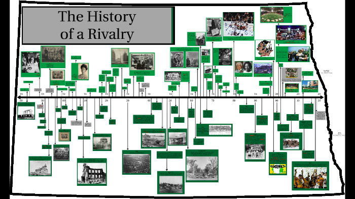 The History of a Rivalry by Abby Chappell on Prezi