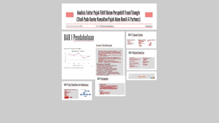 Analisis Faktur Pajak Fiktif Dalam Perspektif Fraud Triangle By Esa