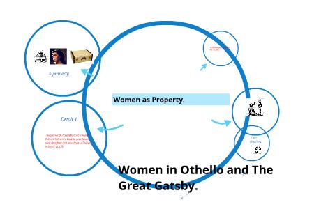 treatment of women in othello