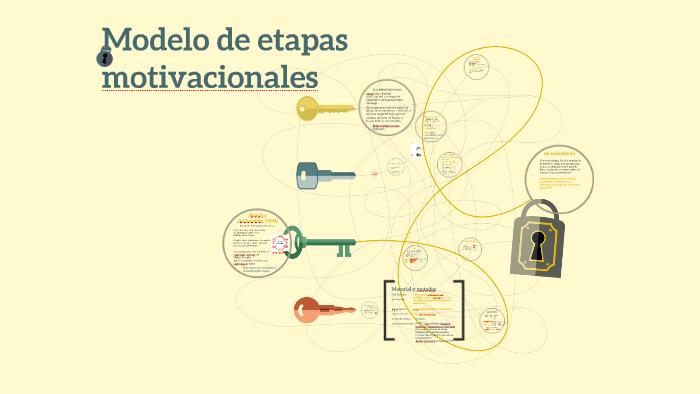 Modelo De Etapas Motivacionales By Roger Quintana Lagunas On