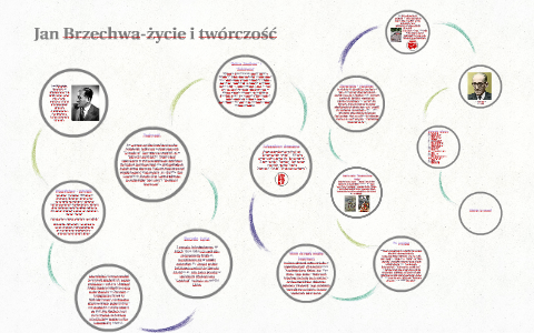 Jan Brzechwa życie I Twórczość By Młody Arab On Prezi