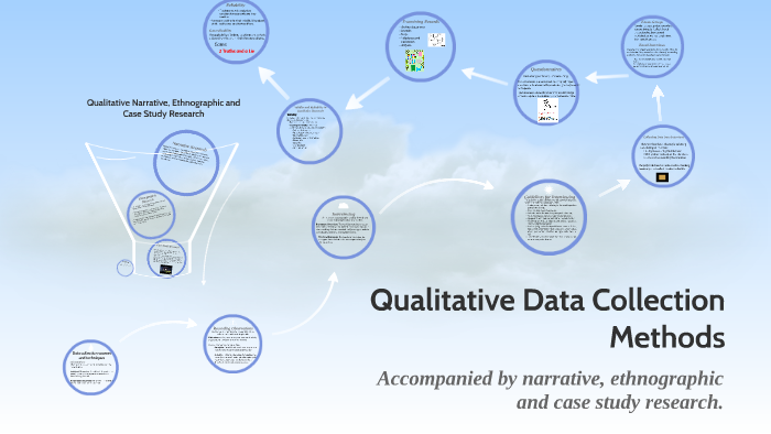 Qualitative case study data collection help me write custom papers online