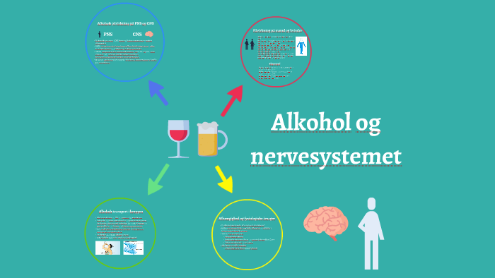 alkohols påvirkning af nervesystemet