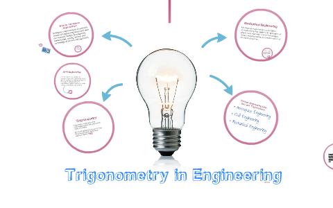 Trigonometry in Engineering by Bette Anne Stroud on Prezi