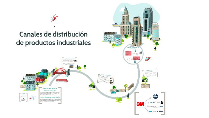 Resultado de imagen para canales industriales