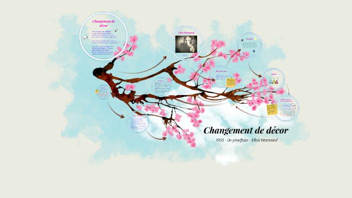 Changement De Décor By Simone Machiela On Prezi