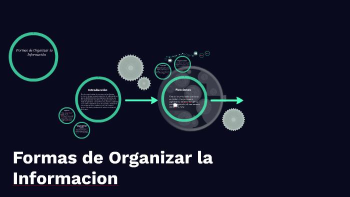 Formas De Organizar La Informacion By Sara Duran