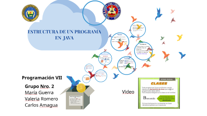 Estructura De Un Programa En Java By Gema Ge On Prezi
