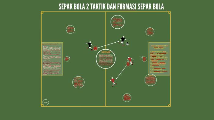 Taktik Dan Formasi Sepak Bola By Paulus Susilo