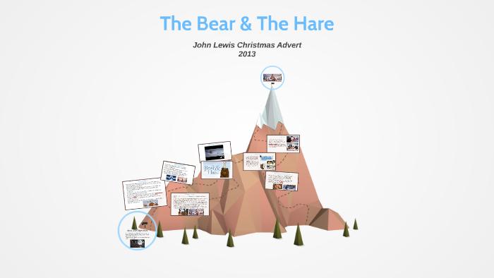 John Lewis Christmas Advert 2013.The Bear Amp The Hare By Freya Kitson On Prezi