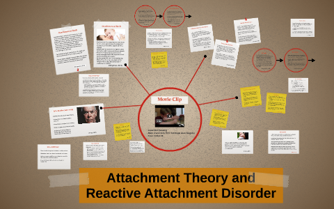 Attachment Theory and Reactive Attachment Disorder by on Prezi