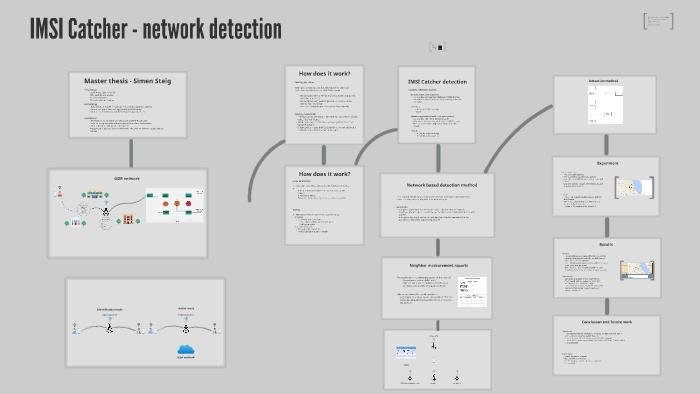 IMSI Catcher - network detection by Simen Steig on Prezi