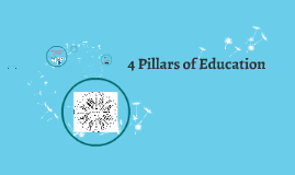 4 Pillars of Education by on Prezi