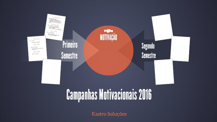 Campanhas Motivacionais By Gabriela Santos On Prezi