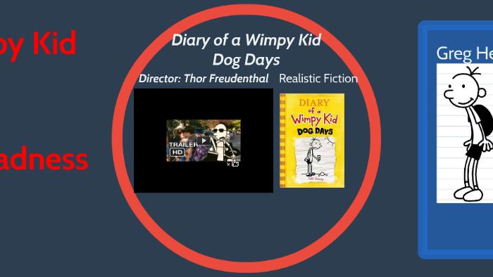 Diary Of A Wimpy Kid Dog Days By Owen Stiftar