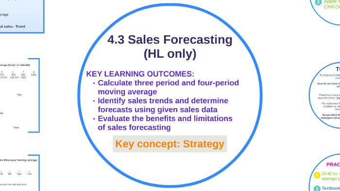 4 3 Sales Forecasting 2014 Syllabus by Deborah Kelly on Prezi