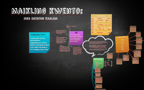 Maikling kwento by Christine Cabus on Prezi