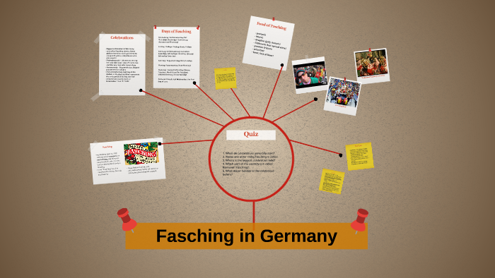 Fasching By Will Persson On Prezi