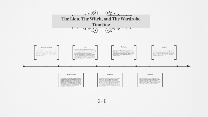 The Lion The Witch And The Wardrobe Timeline By Claire Townsend On earth, lions are the second largest cats in the world, second only to tigers, so presumably it is the same with narnian lions. witch and the wardrobe timeline