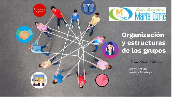 Organización Y Estructura De Los Grupos By Jenny Areida