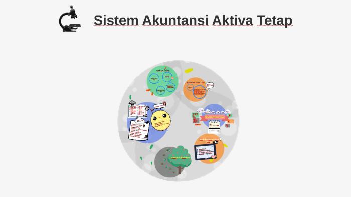 Sistem Akuntansi Aktiva Tetap By Nararindra Inggita On Prezi