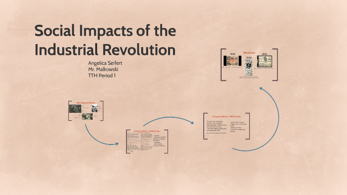 what were the social impacts of the industrial revolution