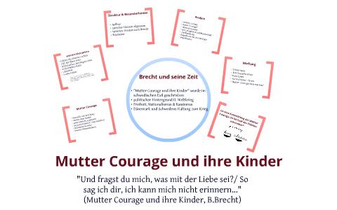 Mutter Courage Und Ihre Kinder By Lisa Katharina Lr
