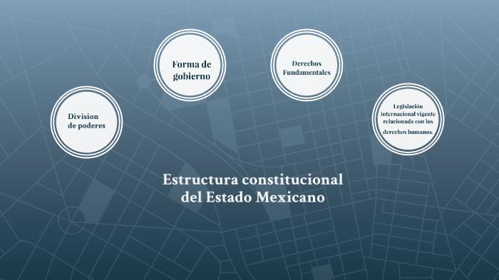 Estructura Constitucional Del Estado Mexicano By Aranza