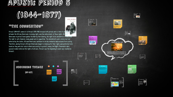 Apush: Period 5 (1844-1877) by Andrea Martinez on Prezi