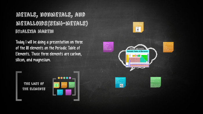 Metals, nonmetals, and metalloids(semi-metals) by Alexia Martin on Prezi