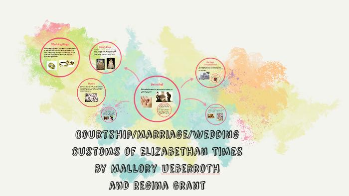 Customs in england marriage elizabethan Historical Elizabethan