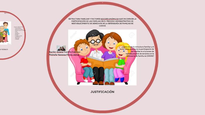 Estructura Familiar Y Factores Socioeconómicos Que Inciden E