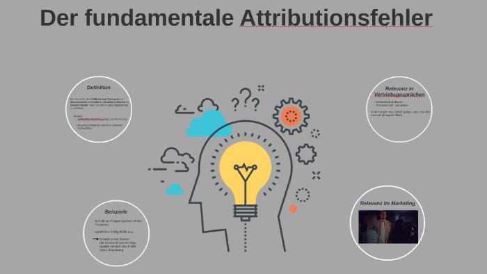 Der Fundamentale Attributionsfehler By Marcel Rosinger