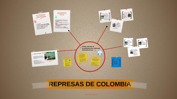 REPRESAS DE COLOMBIA  by Zoe green on Prezi