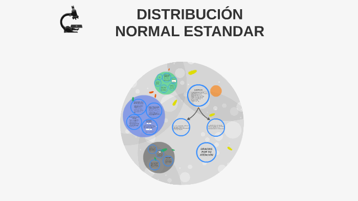 Distribución Normal by Maria Camila Labrador Mora on Prezi