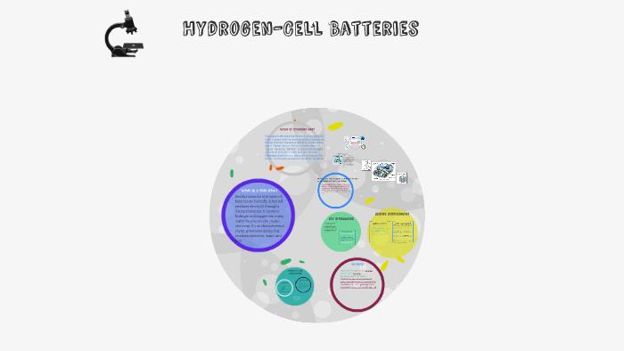 Hydrogen-Cell Batteries by Shobiya Siva on Prezi