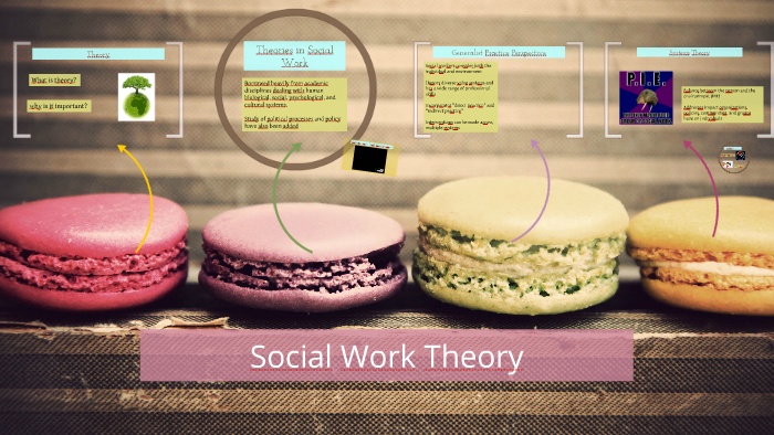 importance of theory in social work practice