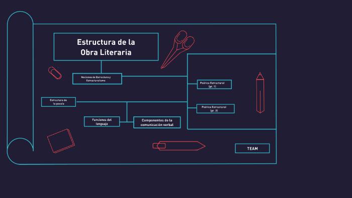La Estructura De La Obra Literaria By Camila Vergara