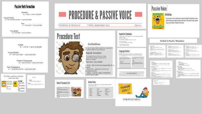 Procedure Passive Voice By Muhammad Rohim On Prezi