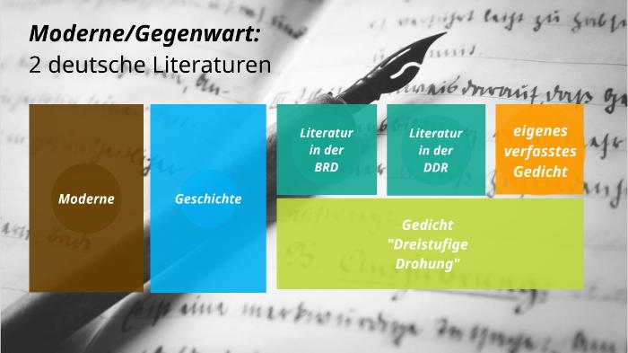 Moderne Deutsch By Tina Körner On Prezi Next