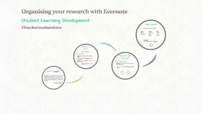 Organising your research with Evernote by Elina