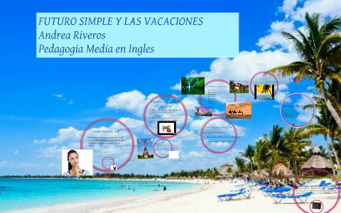 Futuro Simple Y Las Vacaciones By Andrea Riveros On Prezi
