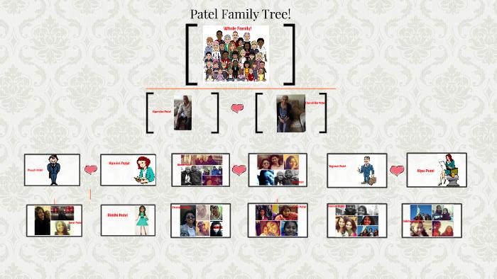 Patel Family Tree! by Eashani Patel on Prezi