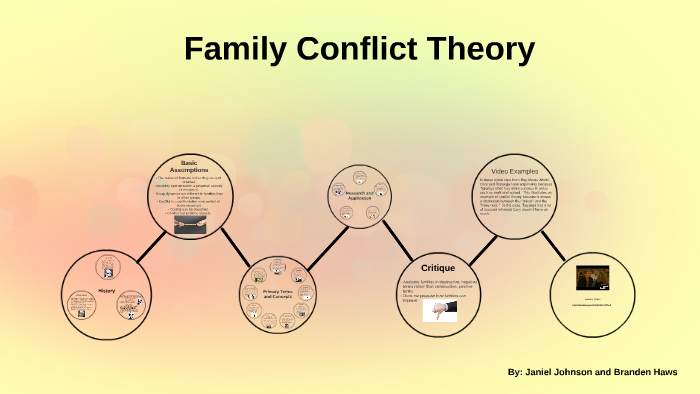 family dynamics powerpoint presentation