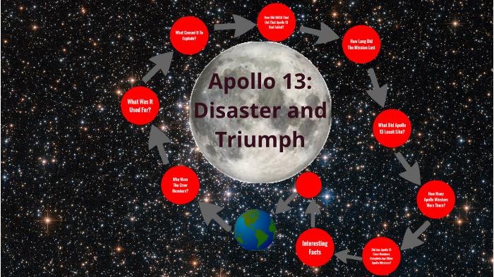 Apollo 13: Disaster and Triumph by Lachlan Murray on Prezi Next