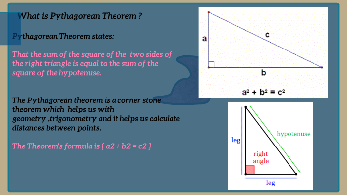 Pythagorean Theorem By Azhar Jamal