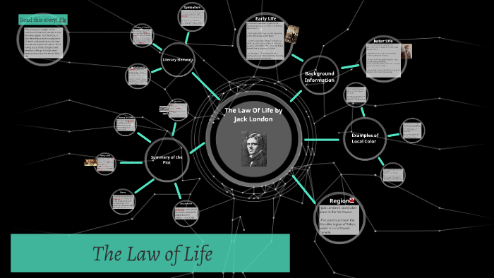 the law of life jack london